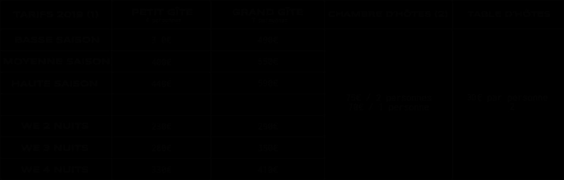tarifs prix gîte et chambre
